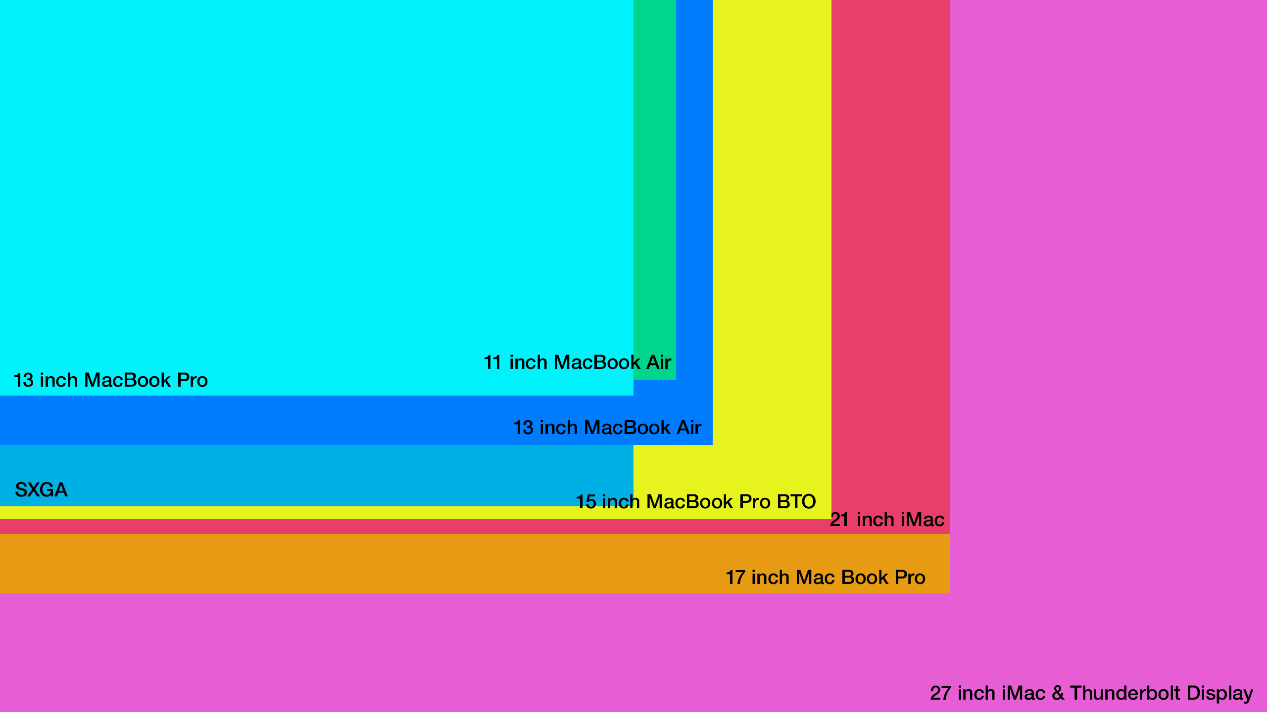 Macのディスプレイサイズがわかる壁紙 ヨコハマなんかおもしろいことラボ